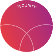 security_on