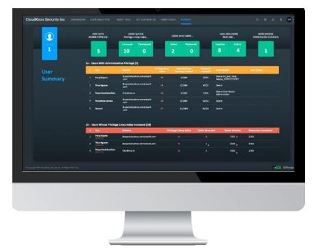 CloudKnox_Platform