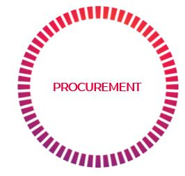 AVR_Procurement