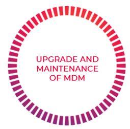 AVR_Upgrade_and_Maintenance